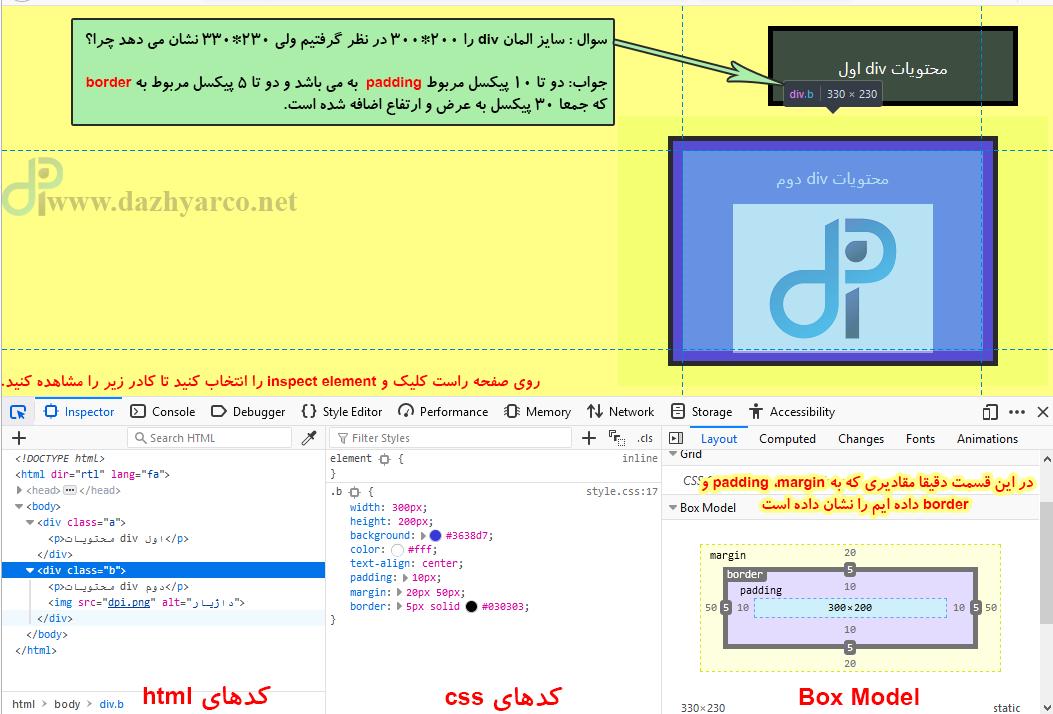 تگ div در html | خصوصیت margin و padding - مثال برای آشنایی با box model