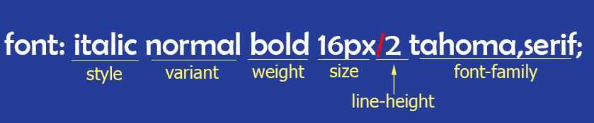 فونت در CSS   خصوصیت font