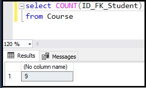 دستور count در SQL | شمارش با استفاده از فیلد