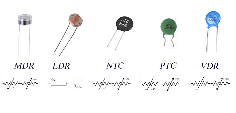 مقاومت الکتریکی | مقاومت متغیر