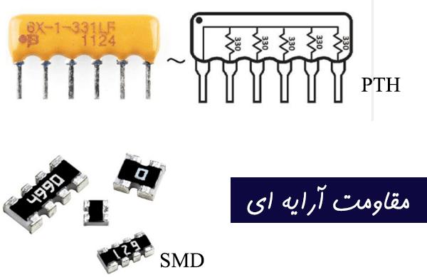 مقاومت الکتریکی | آرایه ای