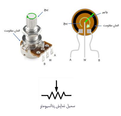 مقاومت الکتریکی | پتانسیومتر